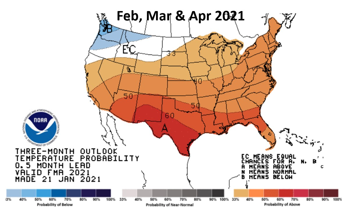 February, March & April 2021 Temperature Forecast