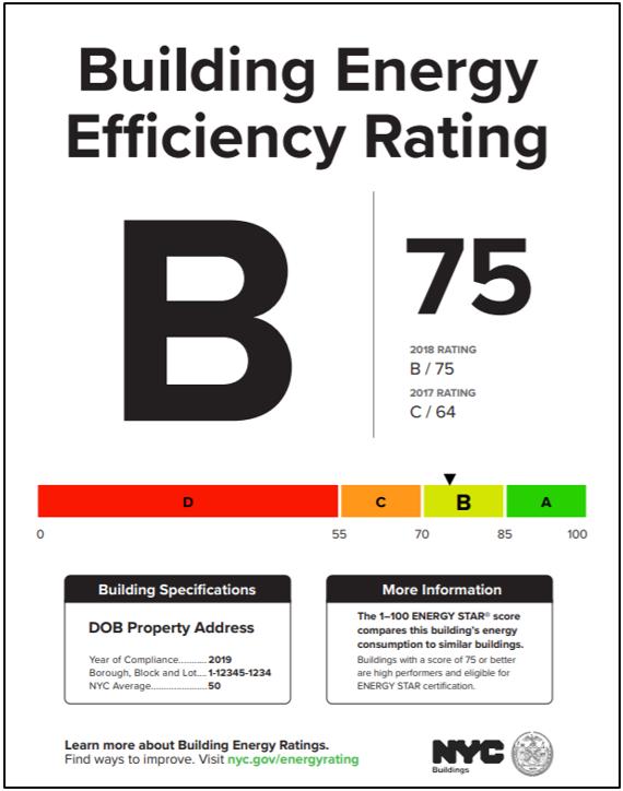 Building Energy Efficiency Rating