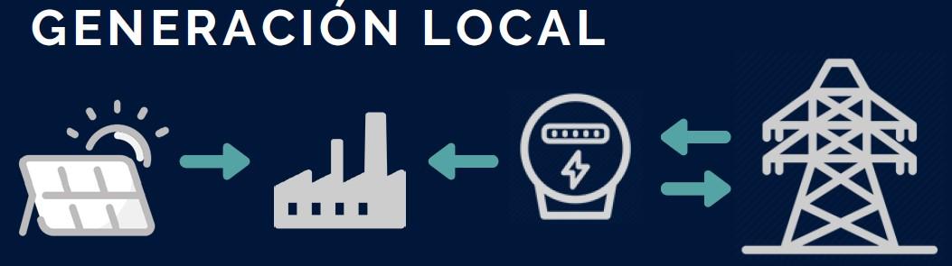 Generacion Local