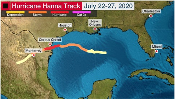 Hurricane Hannah